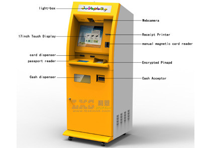 Self Service Photo Printing Kiosk Touch Screen High Resolution 4096 x 4096